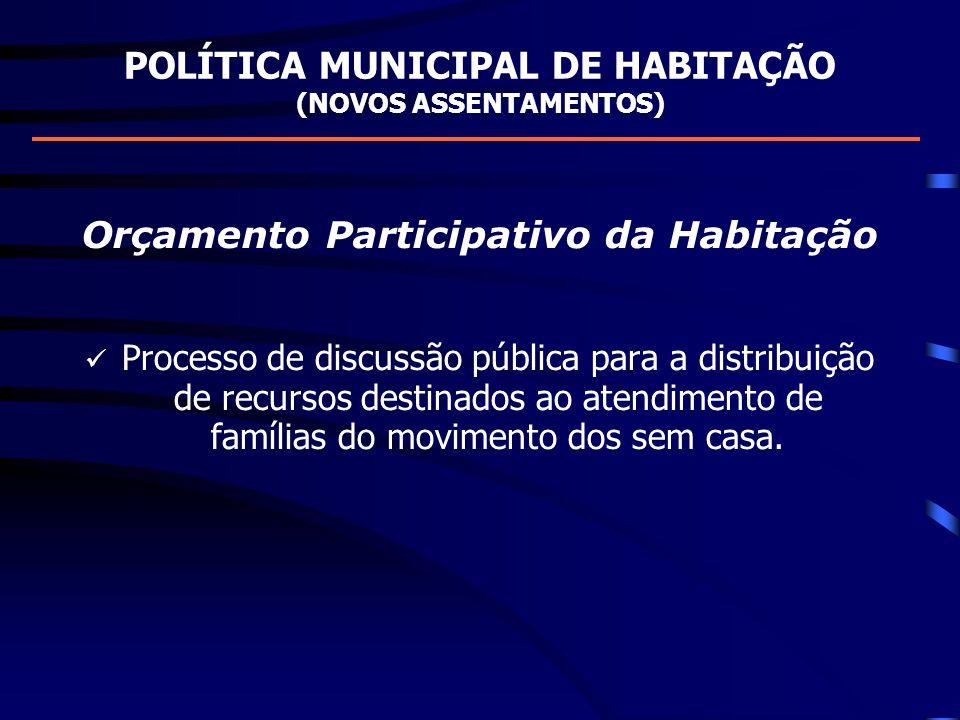 POLÍTICA MUNICIPAL DE HABITAÇÃO (NOVOS ASSENTAMENTOS)