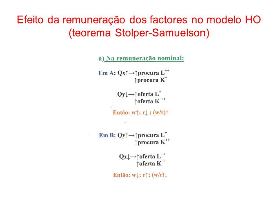 Efeito da remuneração dos factores no modelo HO (teorema Stolper-Samuelson)