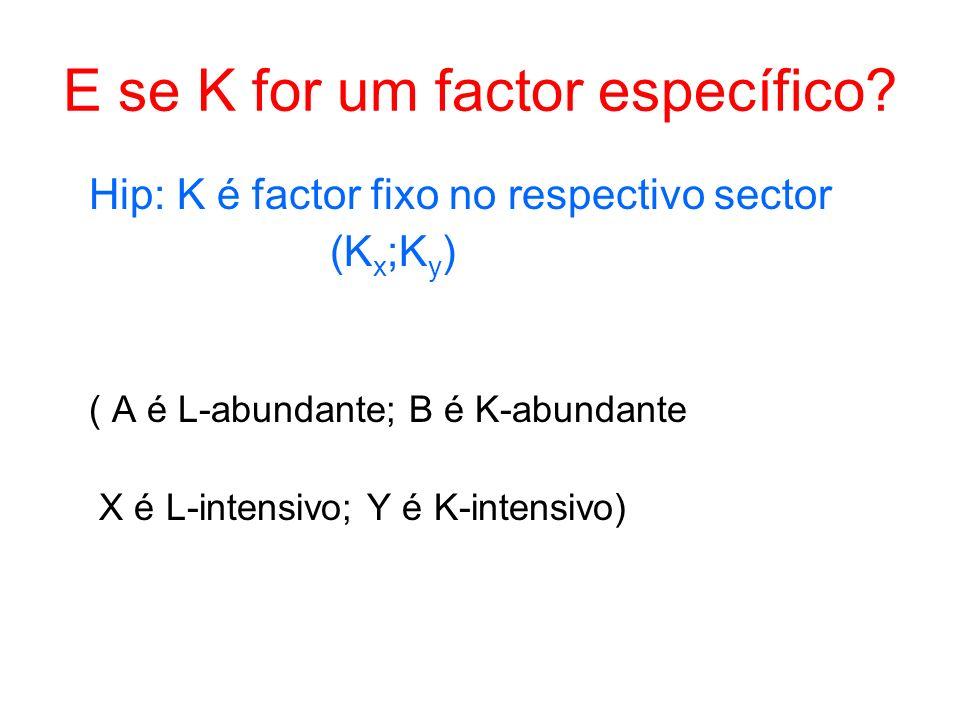 E se K for um factor específico