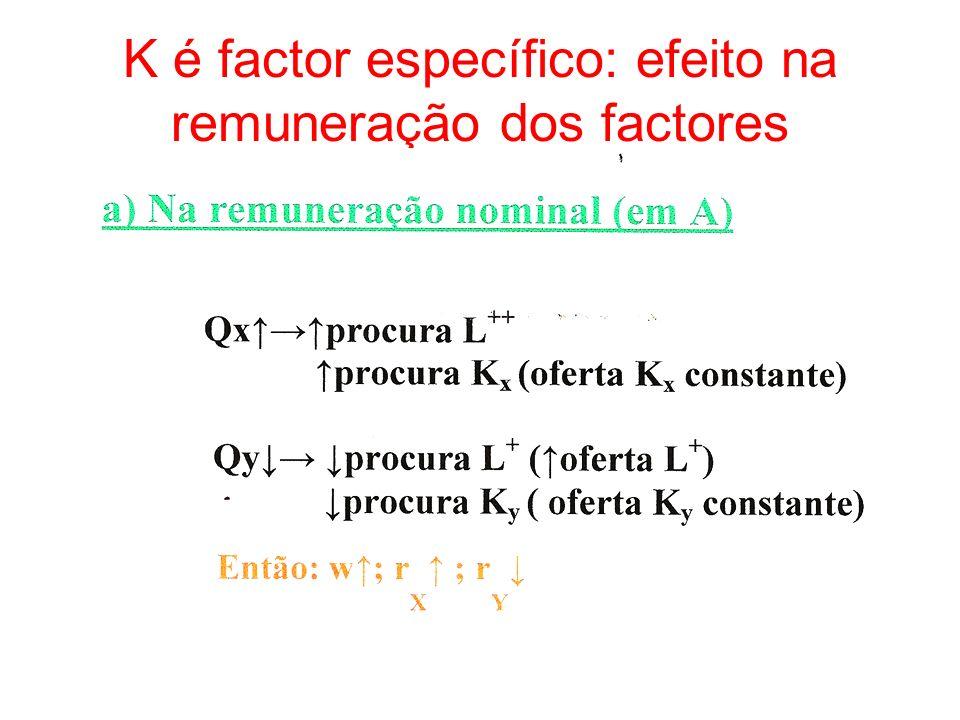 K é factor específico: efeito na remuneração dos factores
