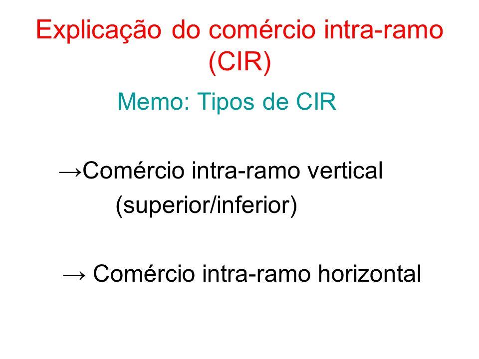 Explicação do comércio intra-ramo (CIR)