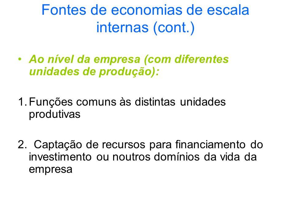Fontes de economias de escala internas (cont.)
