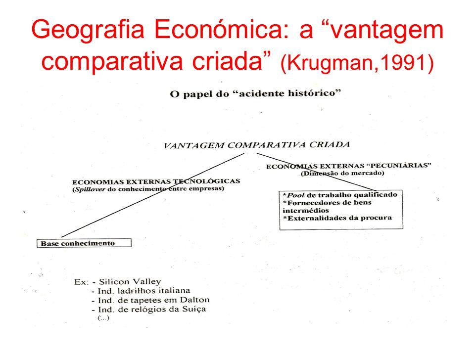 Geografia Económica: a vantagem comparativa criada (Krugman,1991)