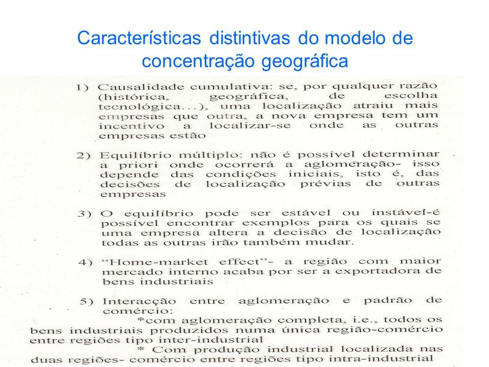 Características distintivas do modelo de concentração geográfica