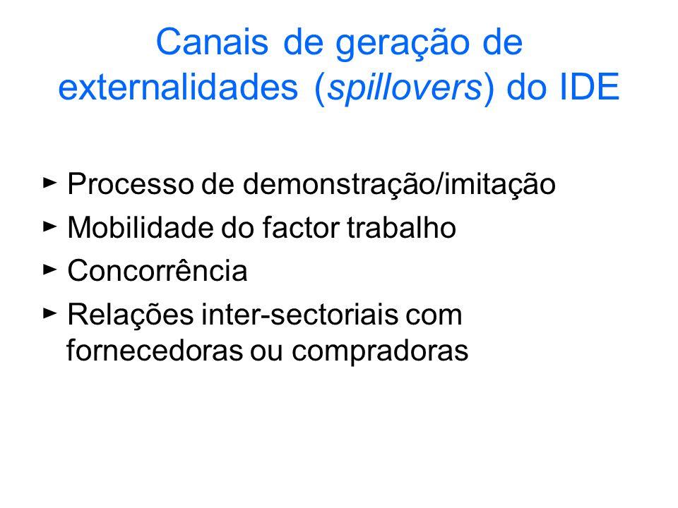 Canais de geração de externalidades (spillovers) do IDE