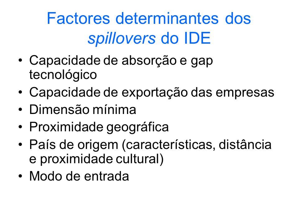 Factores determinantes dos spillovers do IDE