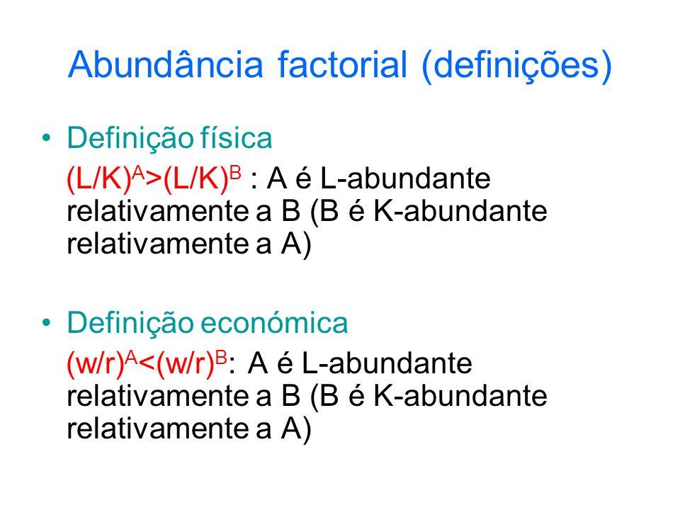 Abundância factorial (definições)
