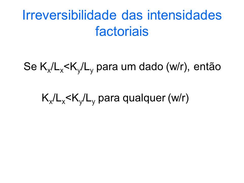 Irreversibilidade das intensidades factoriais