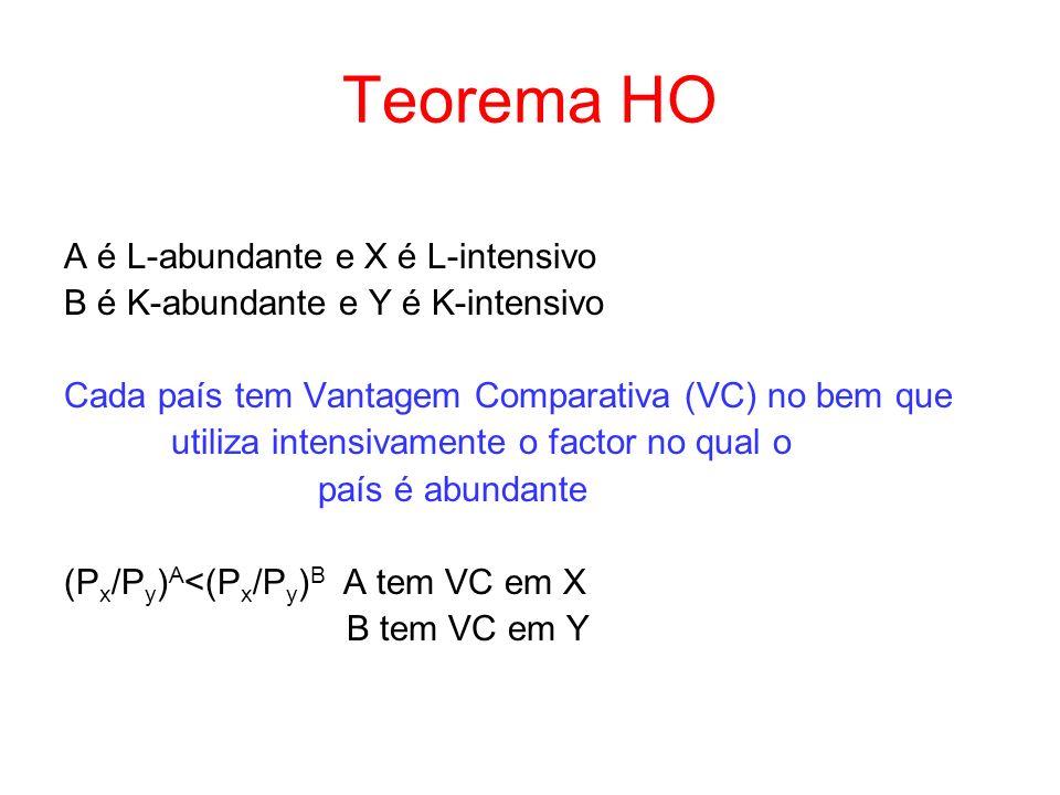 Teorema HO A é L-abundante e X é L-intensivo