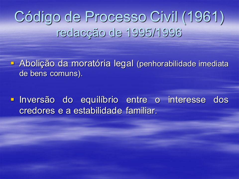 Código de Processo Civil (1961) redacção de 1995/1996