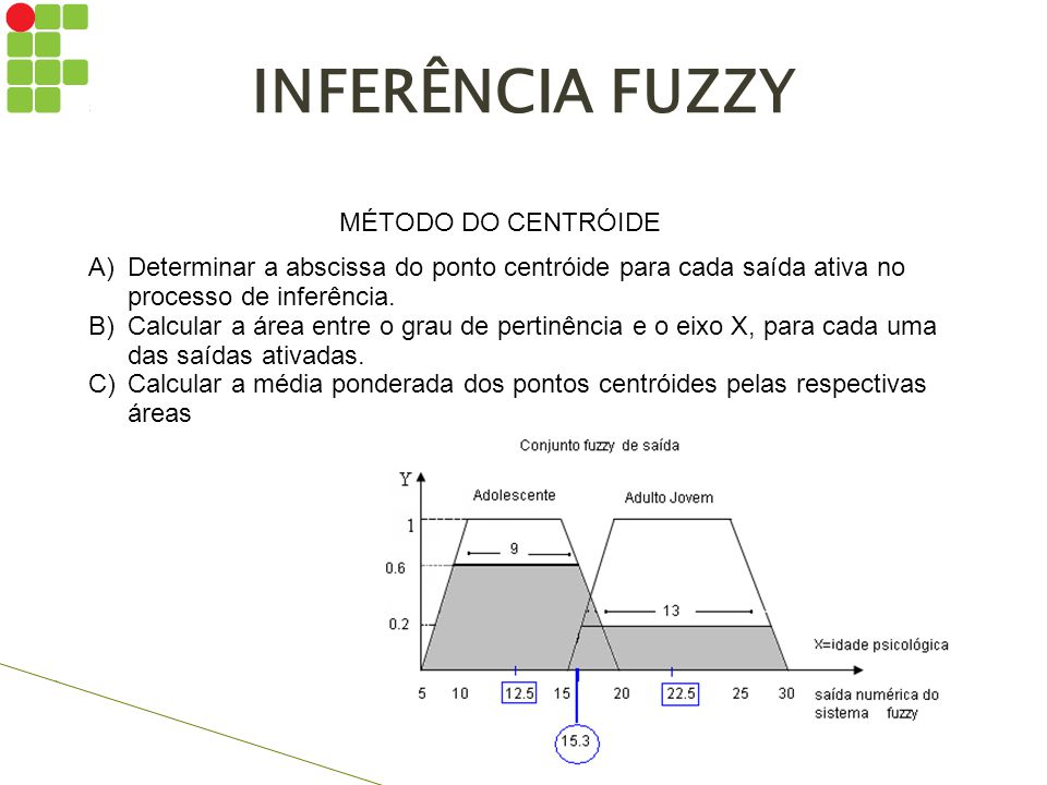 INFERÊNCIA FUZZY MÉTODO DO CENTRÓIDE