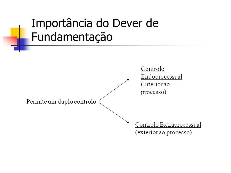 Importância do Dever de Fundamentação