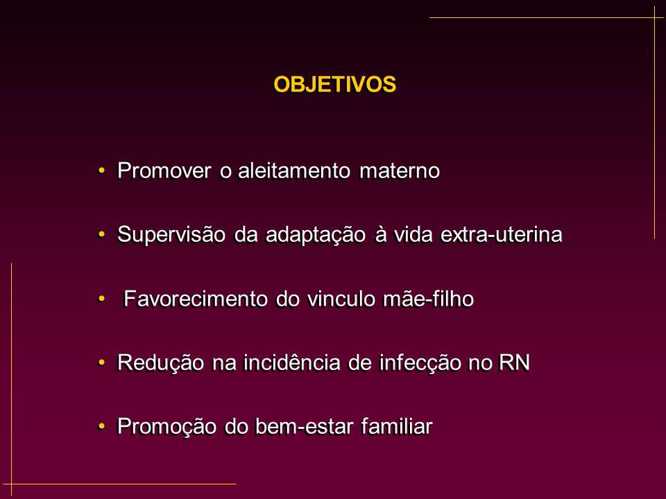 OBJETIVOS Promover o aleitamento materno. Supervisão da adaptação à vida extra-uterina. Favorecimento do vinculo mãe-filho.