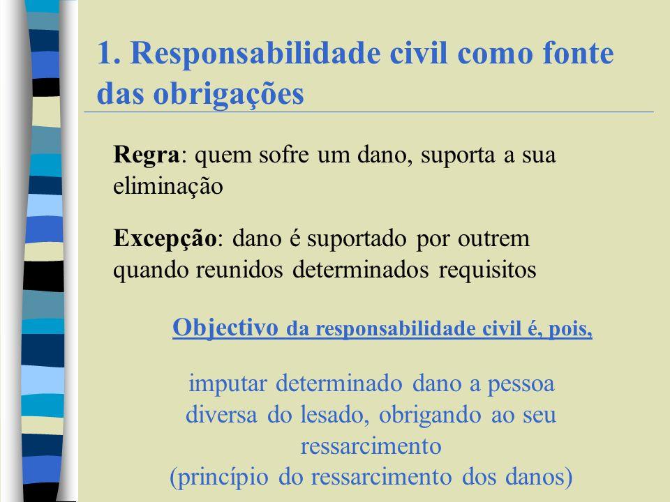 Objectivo da responsabilidade civil é, pois,