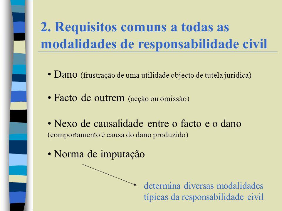 2. Requisitos comuns a todas as modalidades de responsabilidade civil