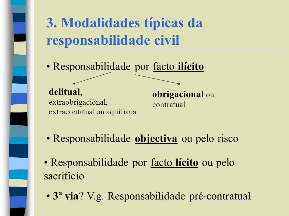 3. Modalidades típicas da responsabilidade civil