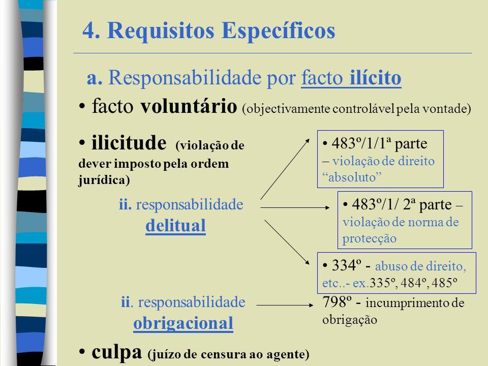ii. responsabilidade obrigacional
