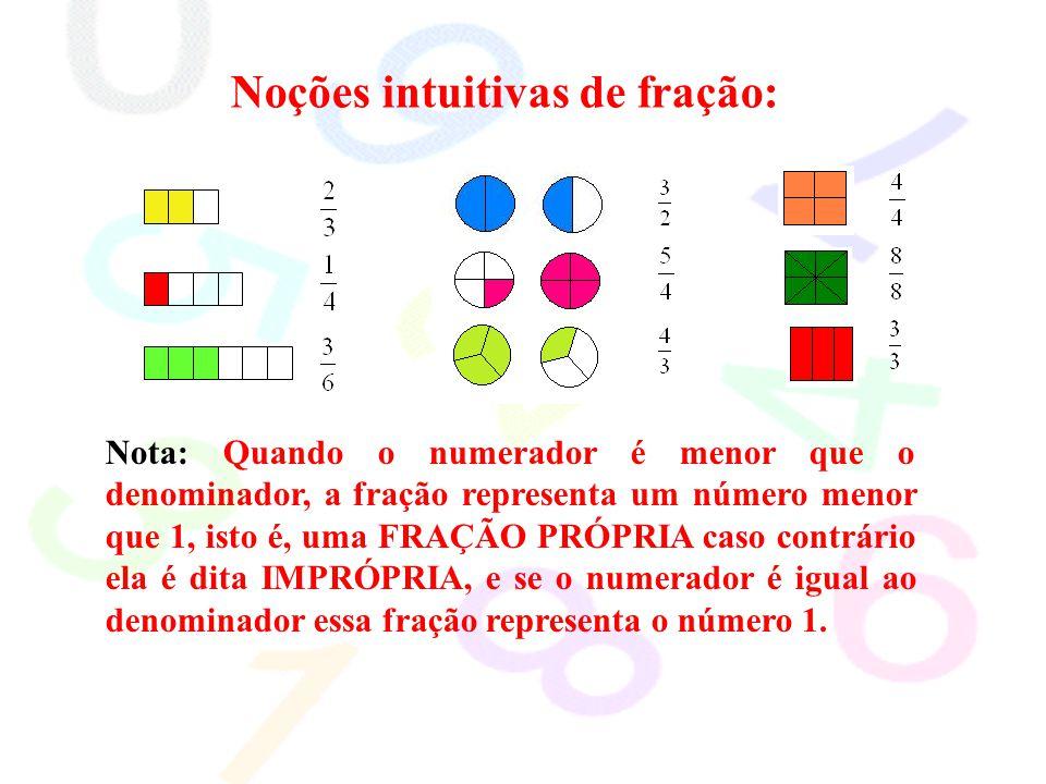 Noções intuitivas de fração: