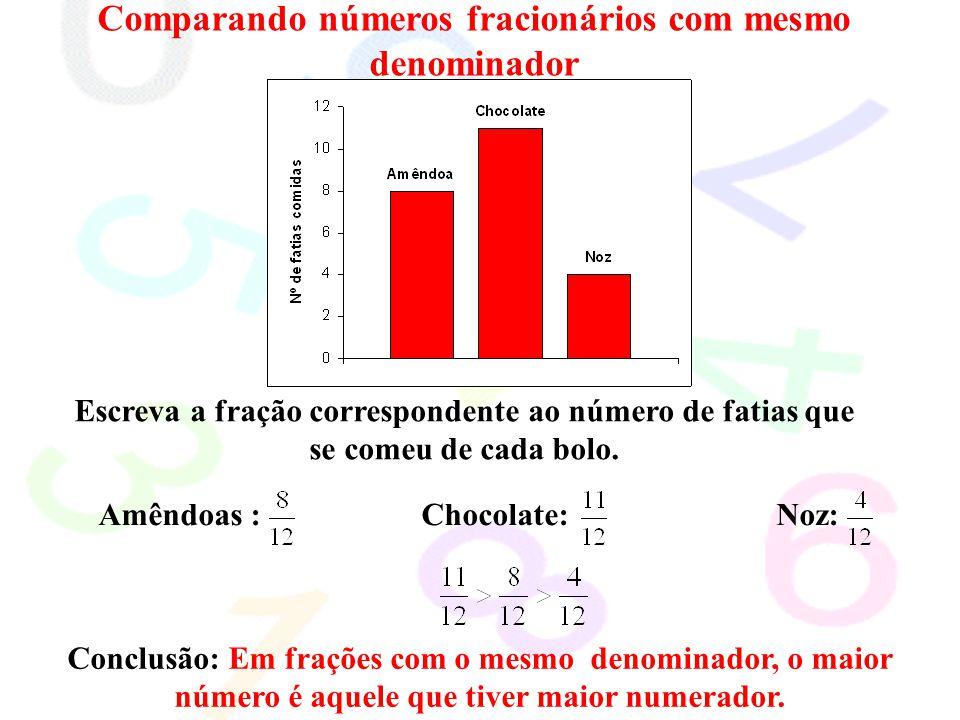 Comparando números fracionários com mesmo denominador