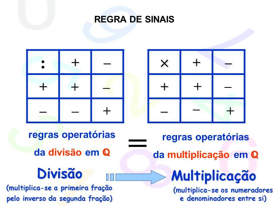 = :  + – + – + – + – – – + + Divisão Multiplicação regras operatórias