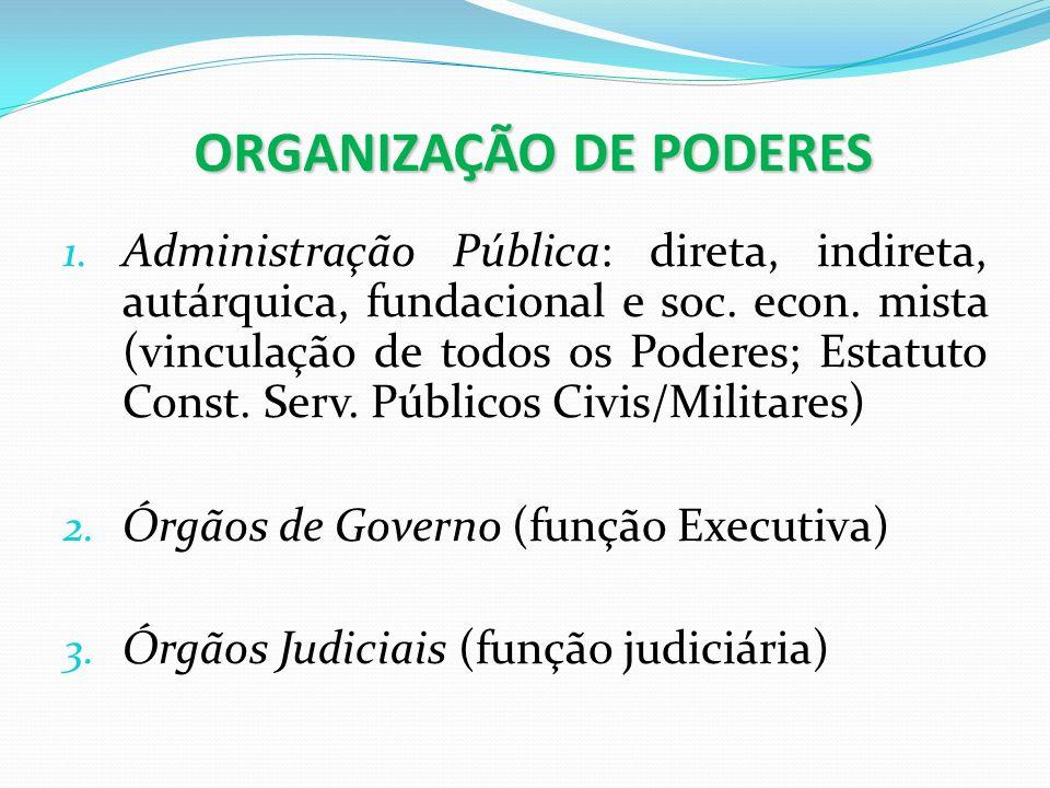 ORGANIZAÇÃO DE PODERES