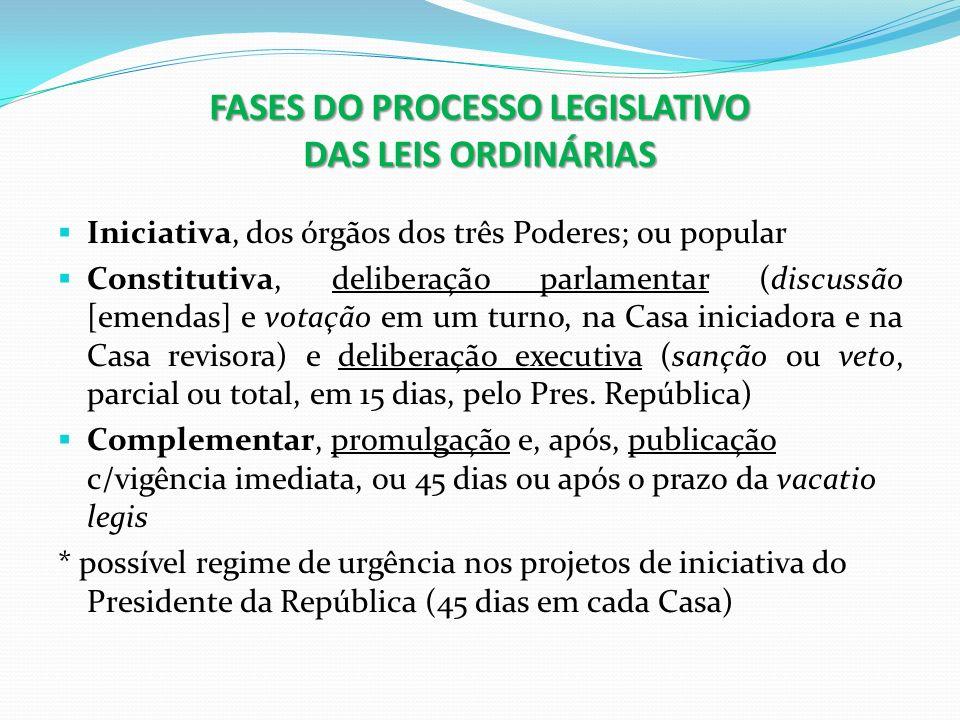 FASES DO PROCESSO LEGISLATIVO DAS LEIS ORDINÁRIAS