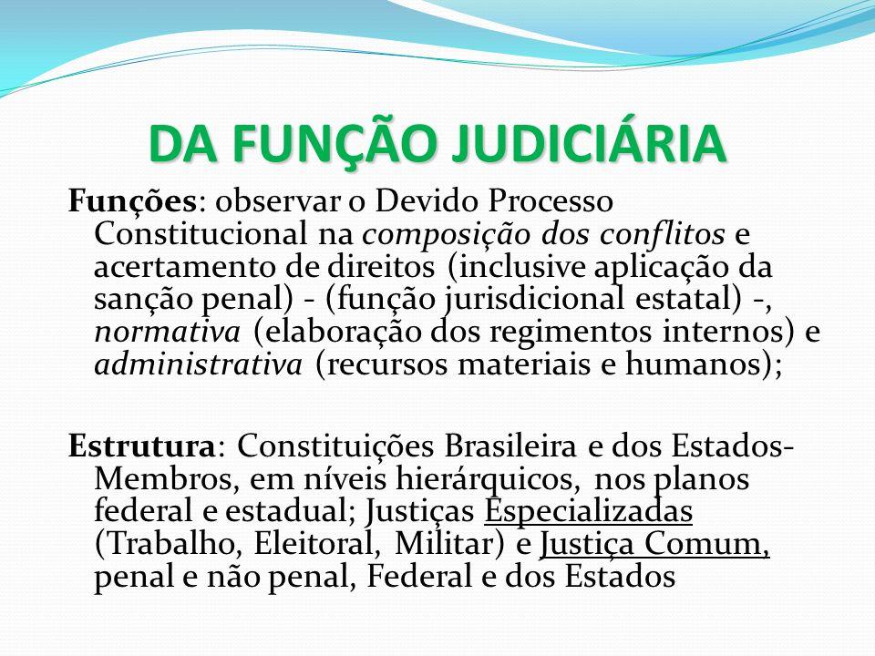 DA FUNÇÃO JUDICIÁRIA