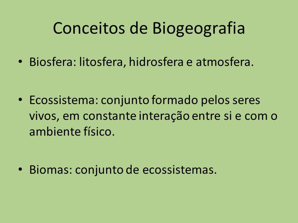 Conceitos de Biogeografia