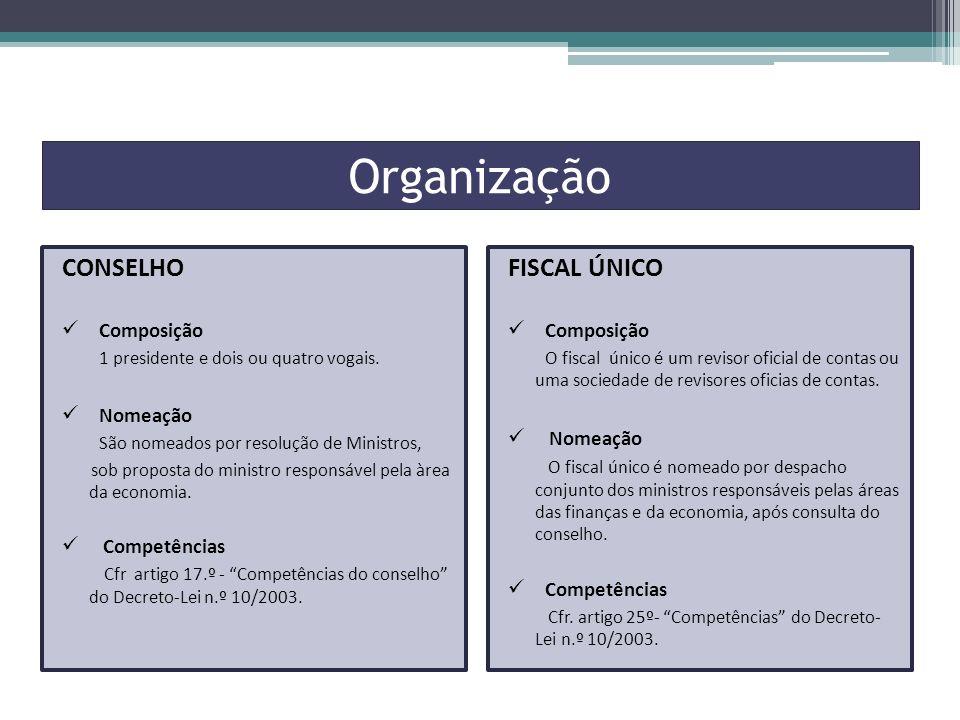 Organização CONSELHO FISCAL ÚNICO Composição Nomeação Competências
