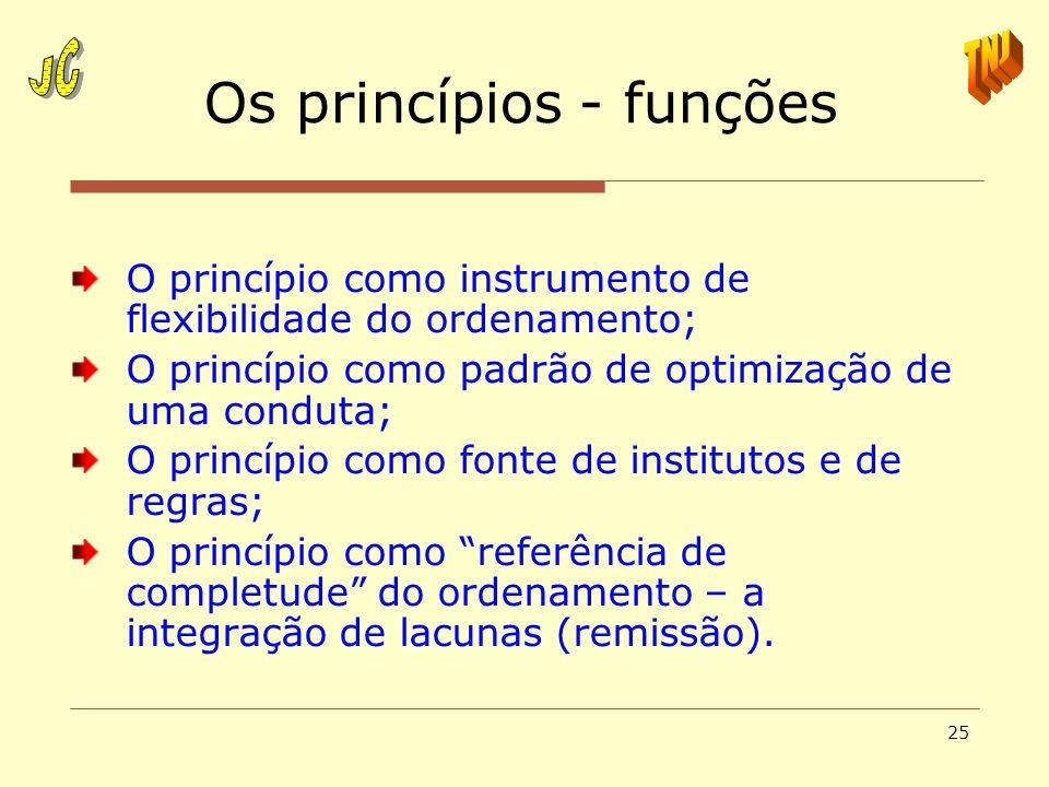 Os princípios - funções