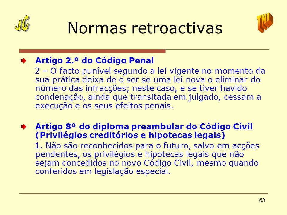 Normas retroactivas JC TNJ Artigo 2.º do Código Penal