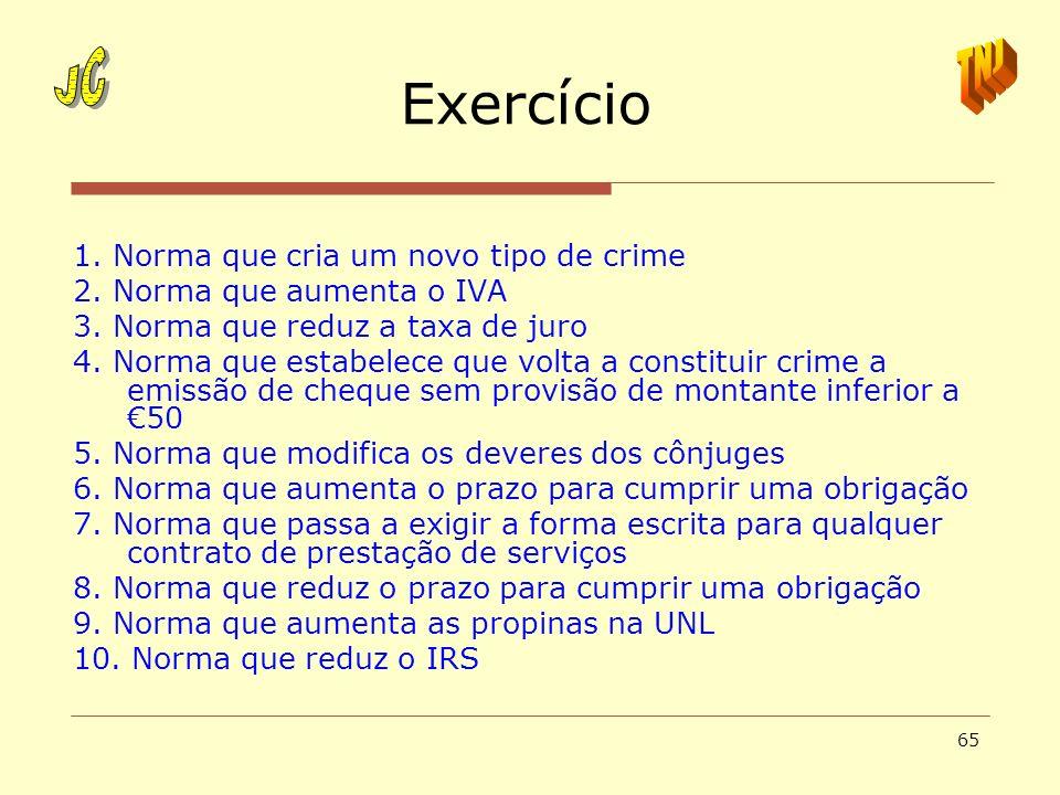 Exercício JC TNJ 1. Norma que cria um novo tipo de crime