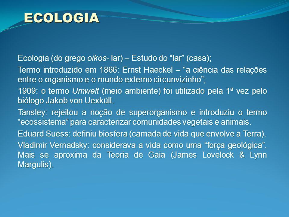 ECOLOGIA Ecologia (do grego oikos- lar) – Estudo do lar (casa);