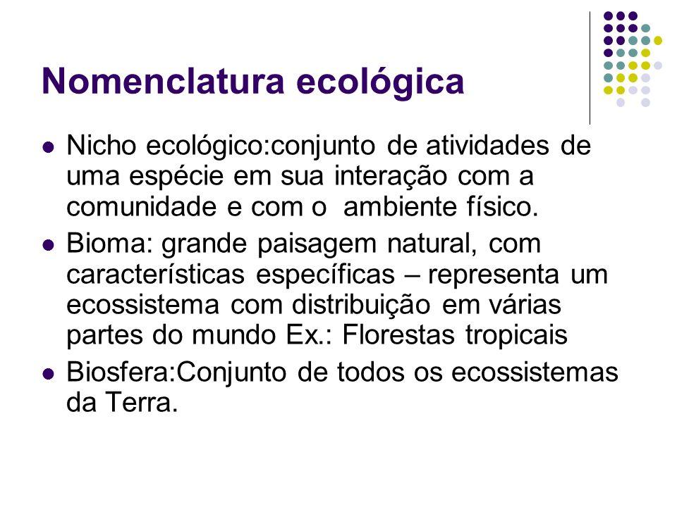 Nomenclatura ecológica