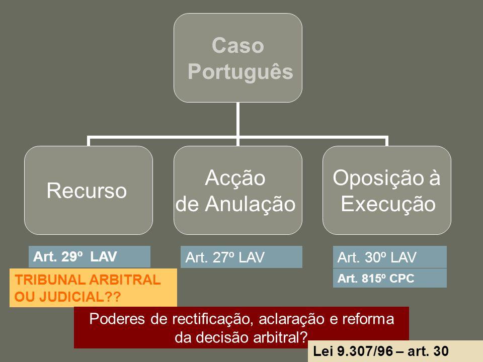 Poderes de rectificação, aclaração e reforma da decisão arbitral