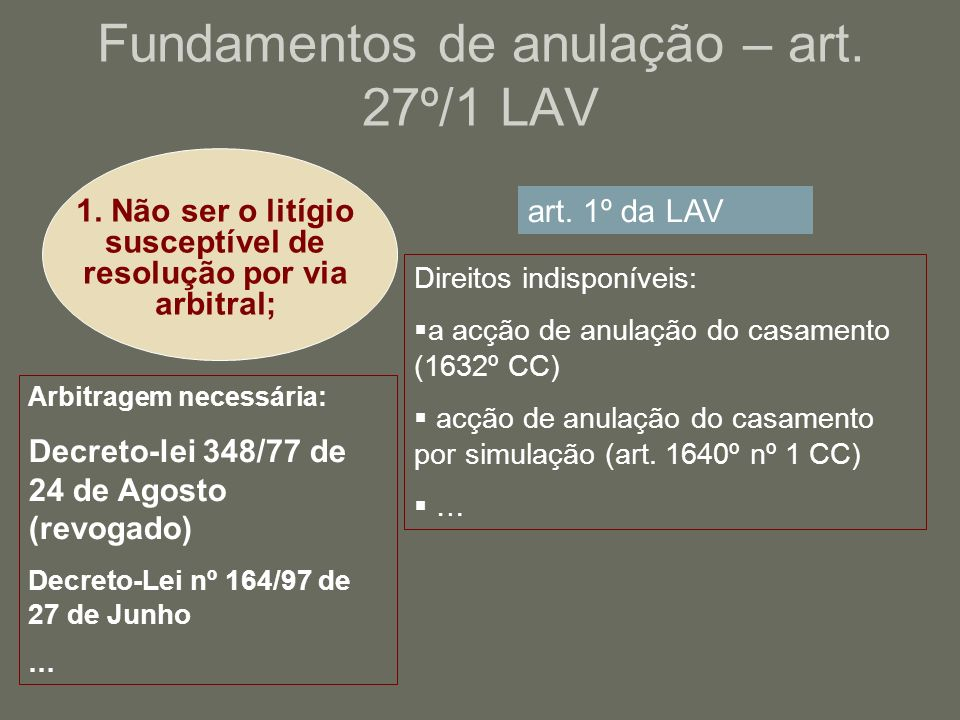 Fundamentos de anulação – art. 27º/1 LAV