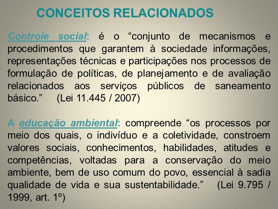 CONCEITOS RELACIONADOS