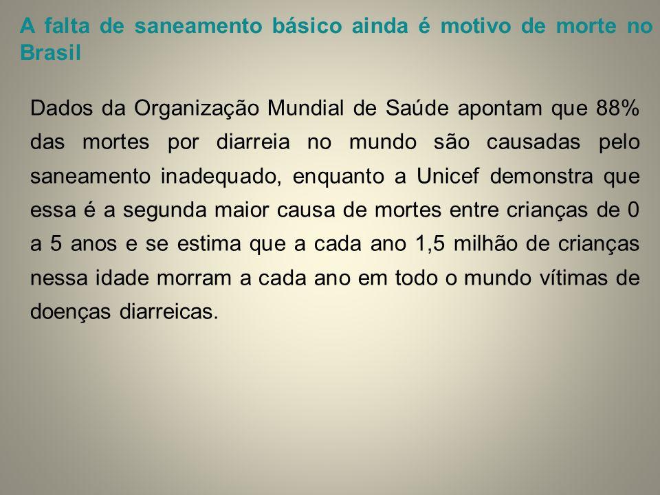A falta de saneamento básico ainda é motivo de morte no Brasil