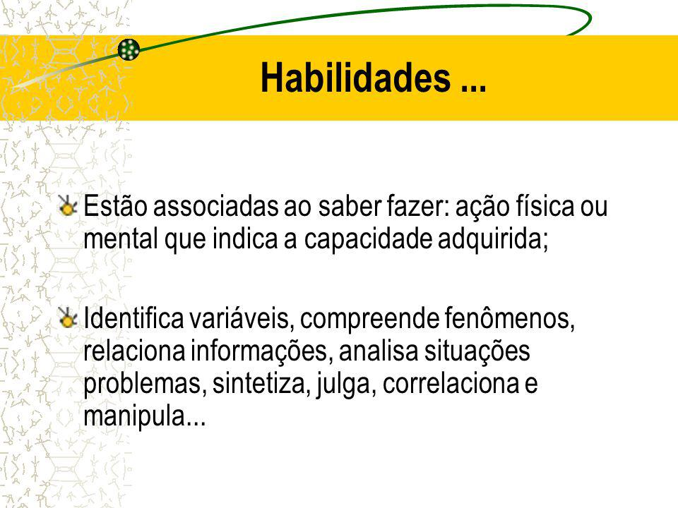 Habilidades ... Estão associadas ao saber fazer: ação física ou mental que indica a capacidade adquirida;