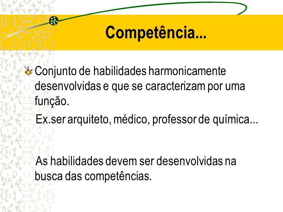 Competência... Conjunto de habilidades harmonicamente desenvolvidas e que se caracterizam por uma função.