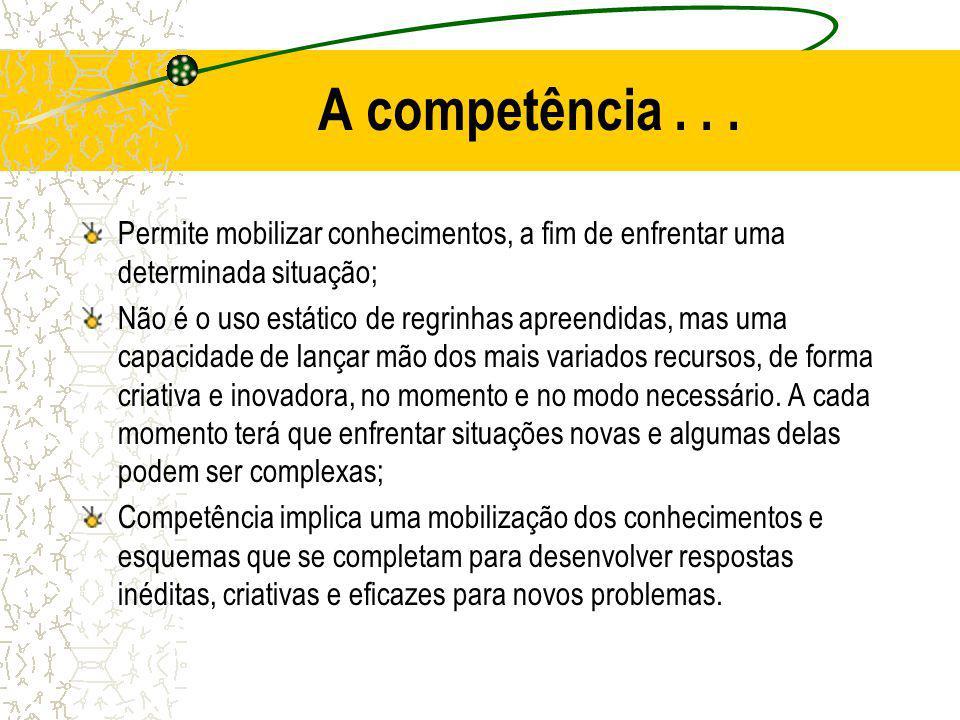 A competência . . . Permite mobilizar conhecimentos, a fim de enfrentar uma determinada situação;