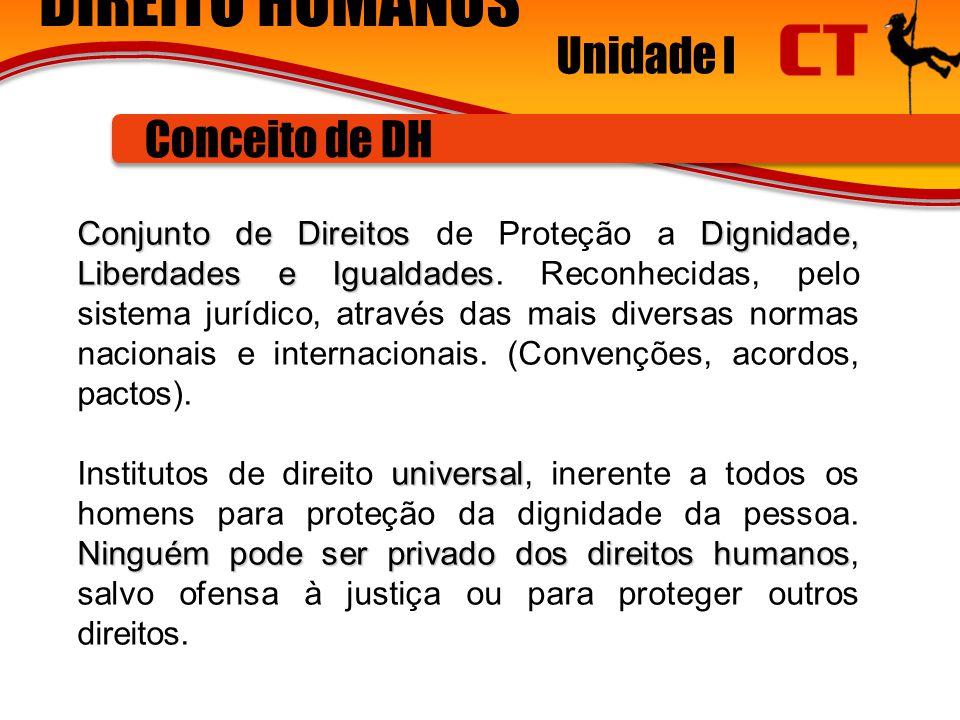 DIREITO HUMANOS Unidade I Conceito de DH