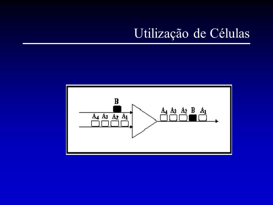 Utilização de Células
