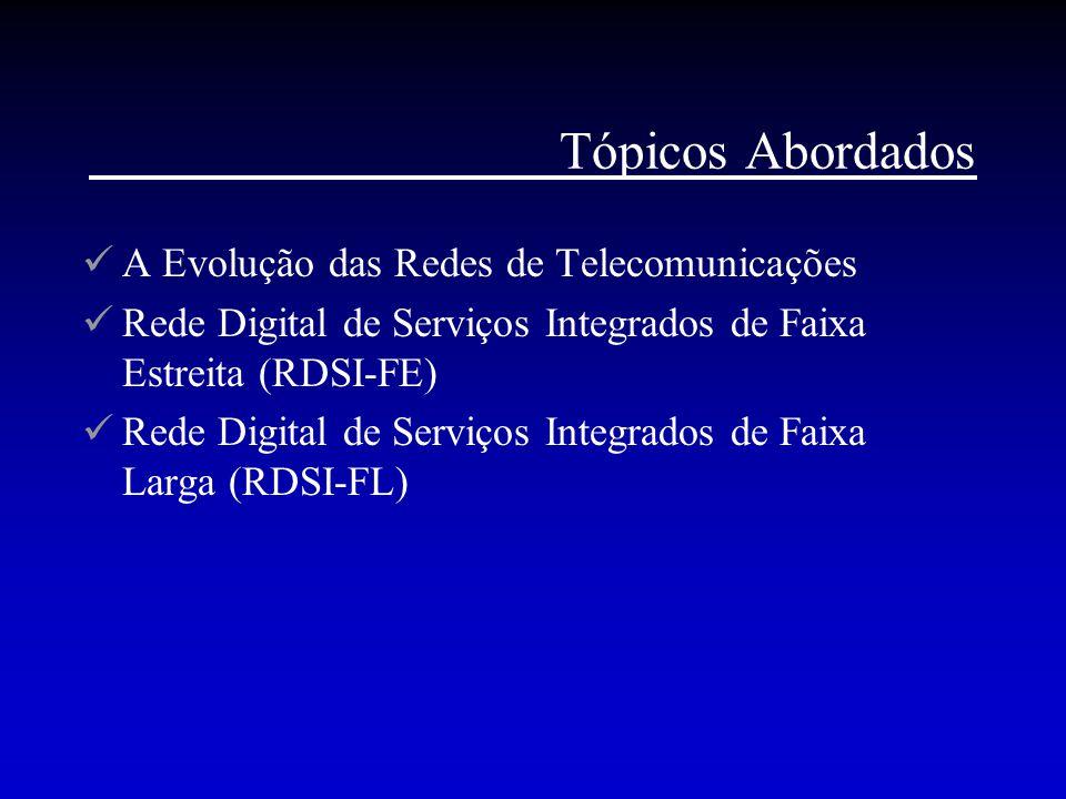 Tópicos Abordados A Evolução das Redes de Telecomunicações