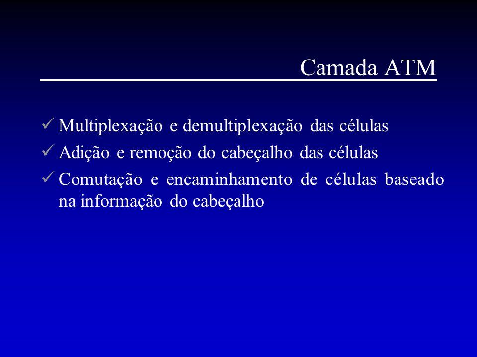 Camada ATM Multiplexação e demultiplexação das células