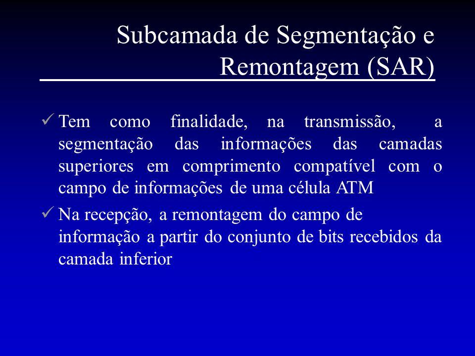 Subcamada de Segmentação e Remontagem (SAR)