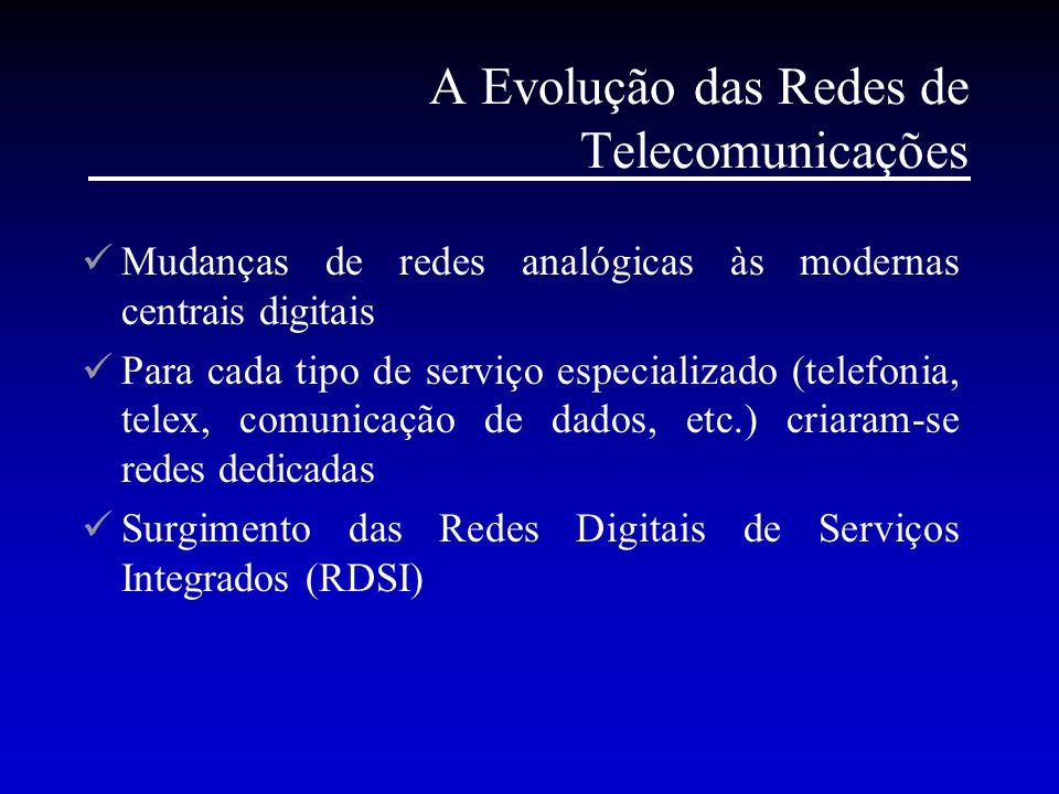 A Evolução das Redes de Telecomunicações