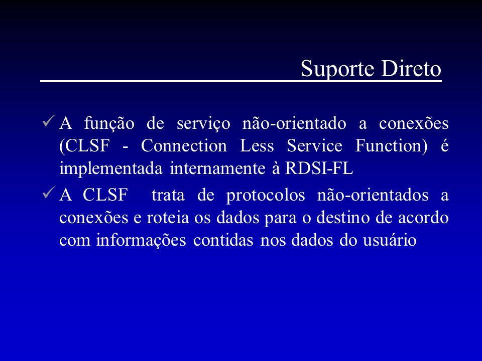 Suporte Direto A função de serviço não-orientado a conexões (CLSF - Connection Less Service Function) é implementada internamente à RDSI-FL.