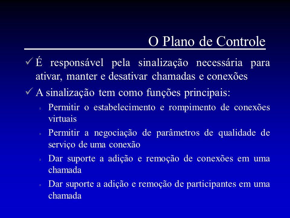 O Plano de Controle É responsável pela sinalização necessária para ativar, manter e desativar chamadas e conexões.