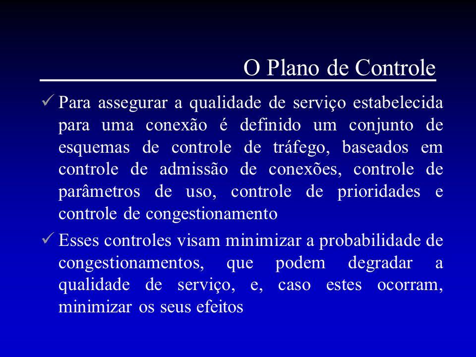 O Plano de Controle